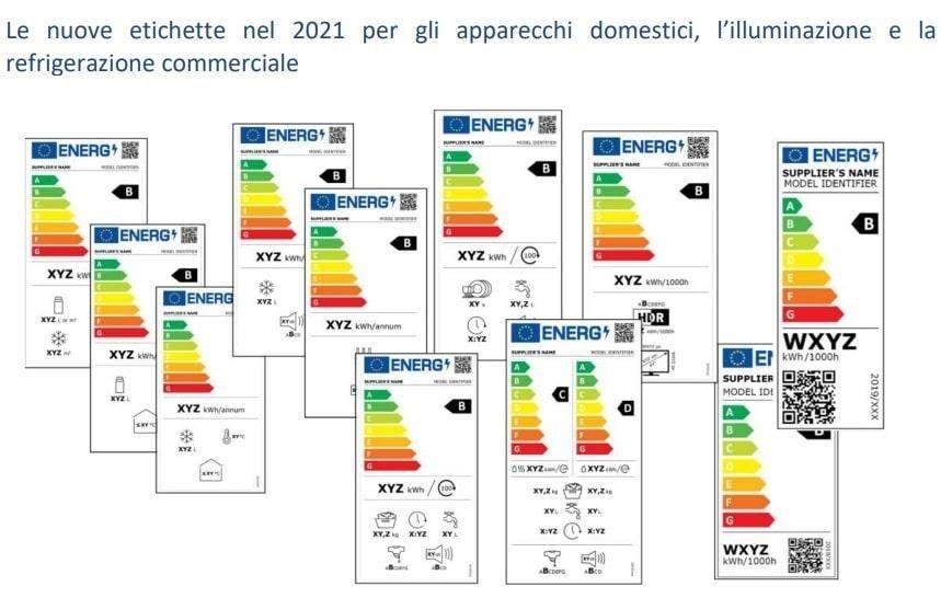 etichetta ENERGETICA2021.png